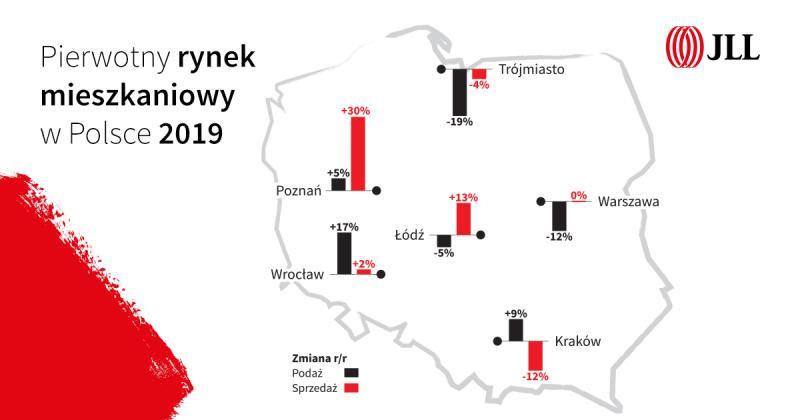 Wrocławski rynek mieszkaniowy wciąż prężnie się rozwija!